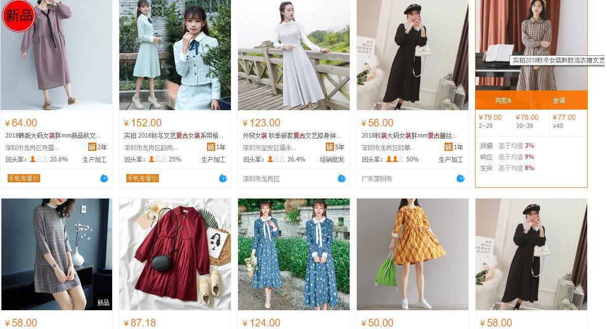 Hình ảnh nguồn hàng Đánh Giá Vì Sao Váy Babydoll Vintage Chưa Bao Giờ Hết Hot giá sỉ quảng châu taobao 1688 trung quốc về TpHCM