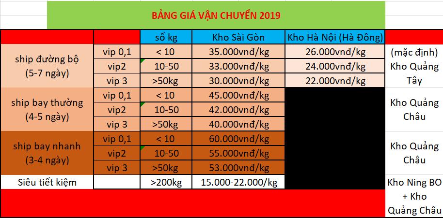 Hình ảnh nguồn hàng Bảng giá order sỉ lẻ online Quảng Châu - Vận chuyển hàng Trung Quốc theo kg về Việt Nam 2019 giá sỉ quảng châu taobao 1688 trung quốc về TpHCM