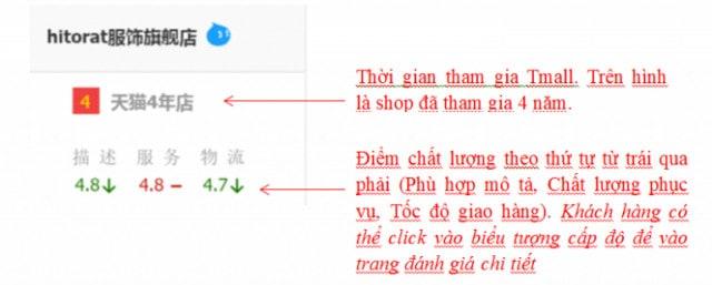 Hình ảnh nguồn hàng Quy Trình Đặt Hàng Quảng Châu Trên Hệ Thống Tcorder.vn giá sỉ quảng châu taobao 1688 trung quốc về TpHCM